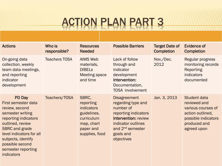 Action Plan Part 3