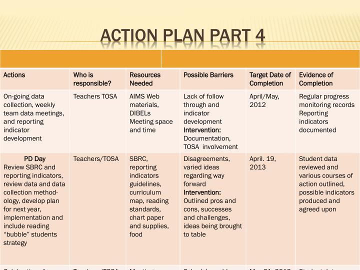 Action Plan Part 4