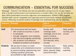 communication essential for success
