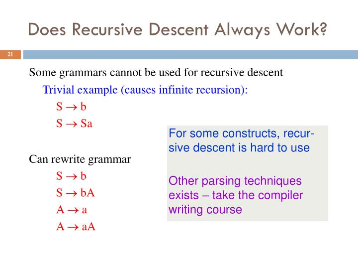 Does Recursive Descent Always Work?