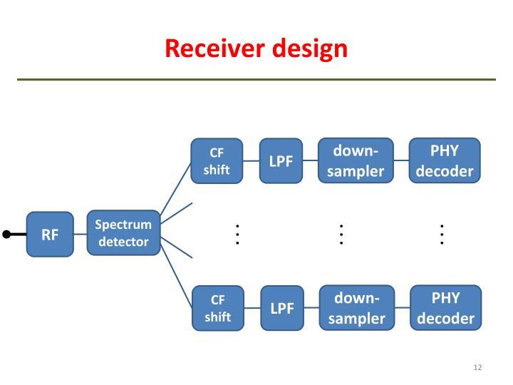 Receiver design