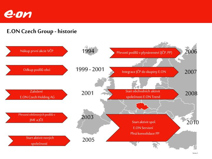 E.ON Czech Group -