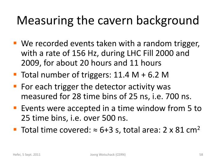 Measuring the cavern background