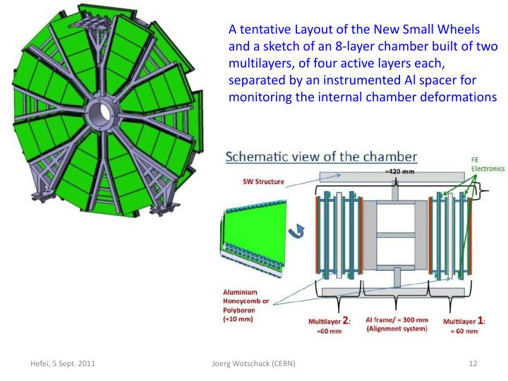 A tentative Layout of the New Small Wheels and a sketch of an 8-layer chamber built of two multilayers, of four active layers each, separated by an instrumented Al spacer for monitoring the internal chamber deformations
