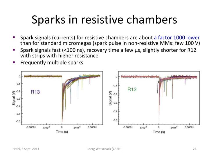 Sparks in resistive chambers