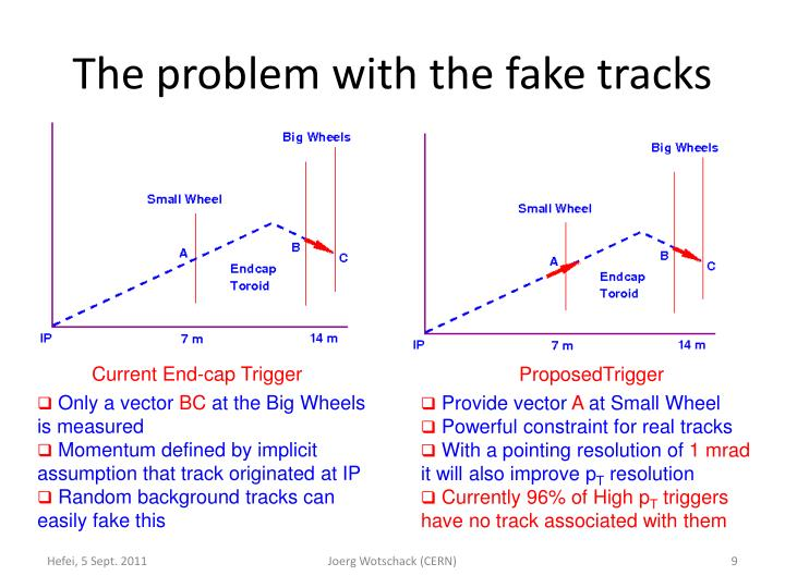 The problem with the fake tracks