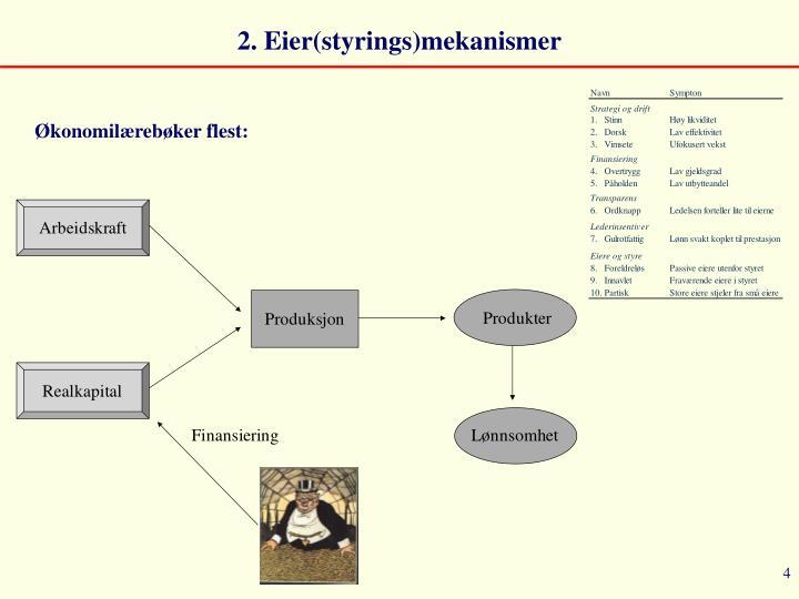 2. Eier(styrings)mekanismer