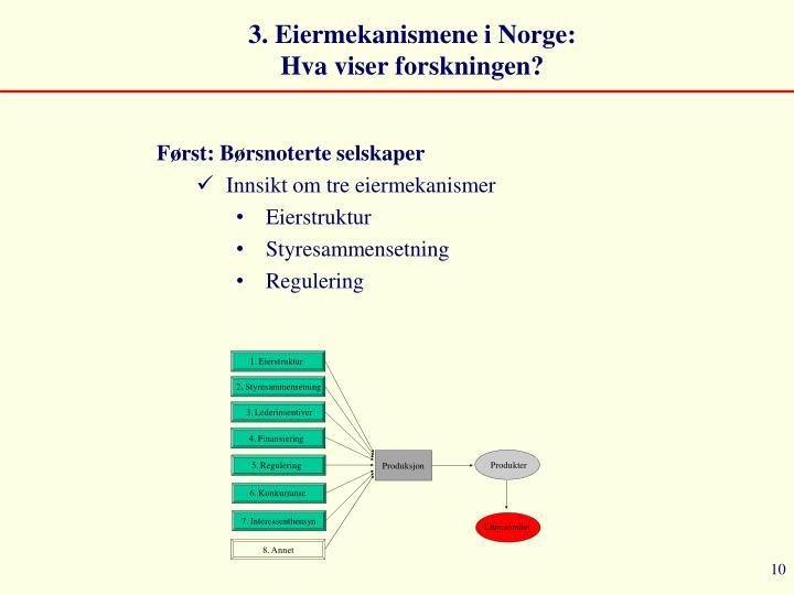 3. Eiermekanismene i Norge: