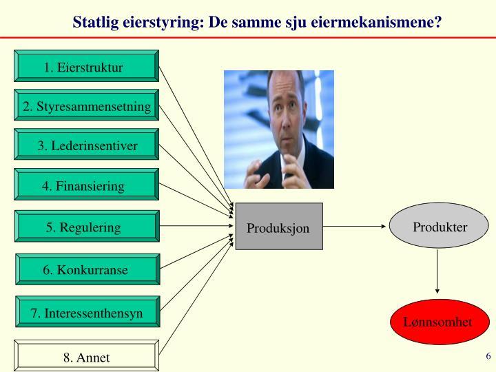 Statlig eierstyring: De samme sju eiermekanismene?