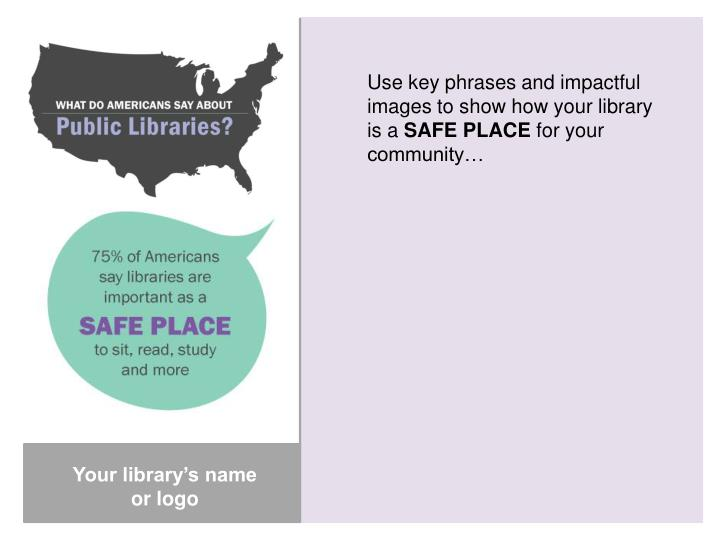 Use key phrases and impactful images to show how your library is a