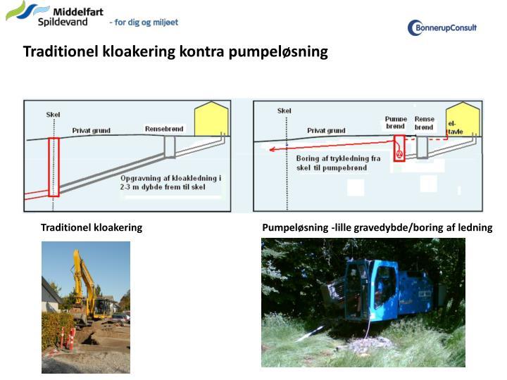 Traditionel kloakering kontra pumpeløsning