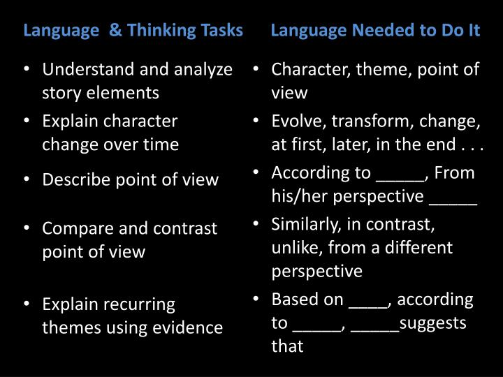 Language  & Thinking Tasks