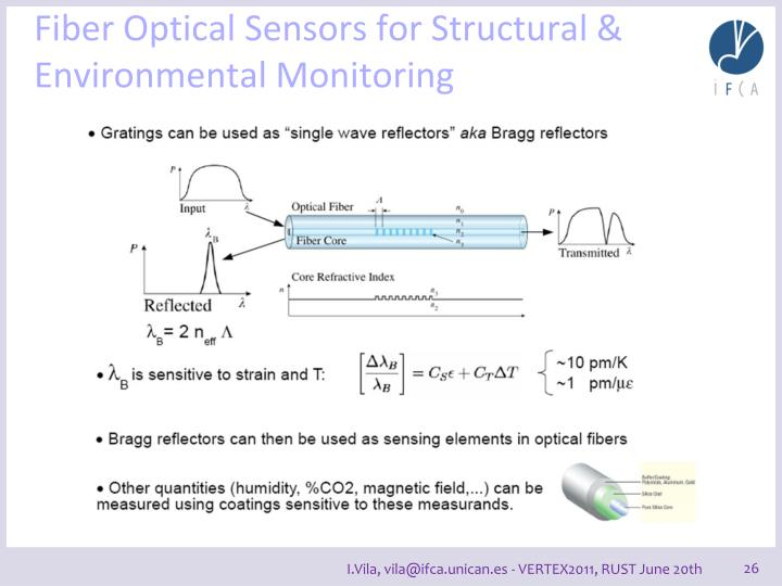 Fiber Optical Sensors for Structural &