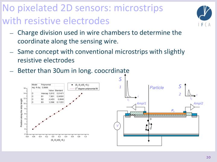 No pixelated 2D sensors:
