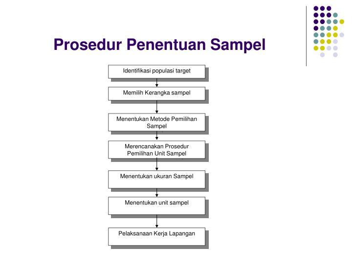 Prosedur Penentuan Sampel