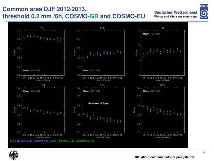 Common area DJF 2012/2013,