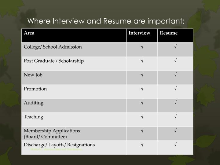 Where interview and resume are important