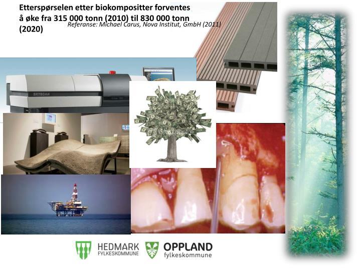 Etterspørselen etter biokompositter forventes å øke fra 315 000 tonn (2010) til 830 000 tonn (2020)