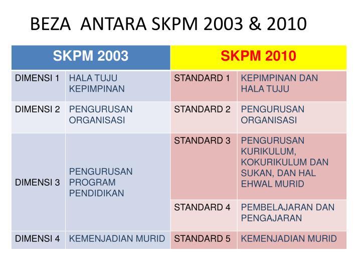 BEZA  ANTARA SKPM 2003 & 2010