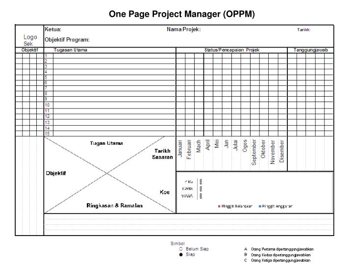 One Page Project Manager (OPPM)