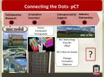 connecting the dots pct