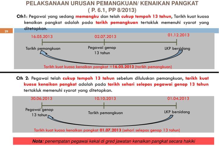 PELAKSANAAN URUSAN PEMANGKUAN/ KENAIKAN PANGKAT            ( P. 6.1, PP 8/2013)