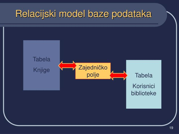 Relacijski model baze podataka