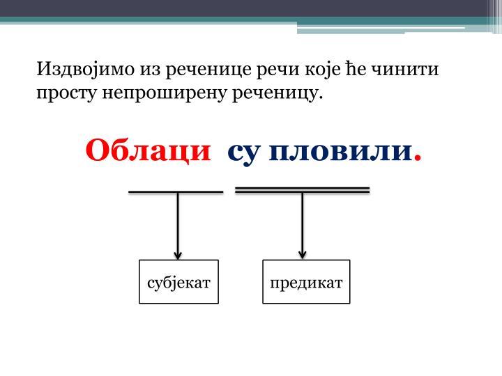 Издвојимо из реченице речи које ће чинити просту непроширену реченицу.