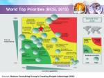 world top priorities bcg 2012