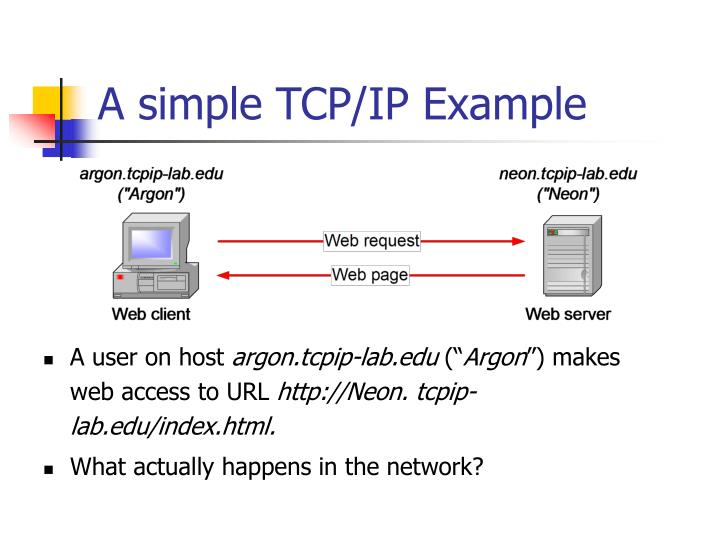 A simple TCP/IP Example
