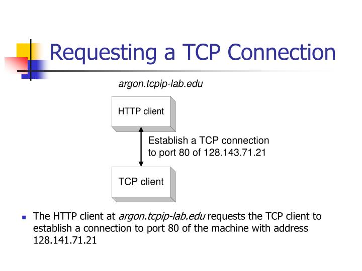 Requesting a TCP Connection