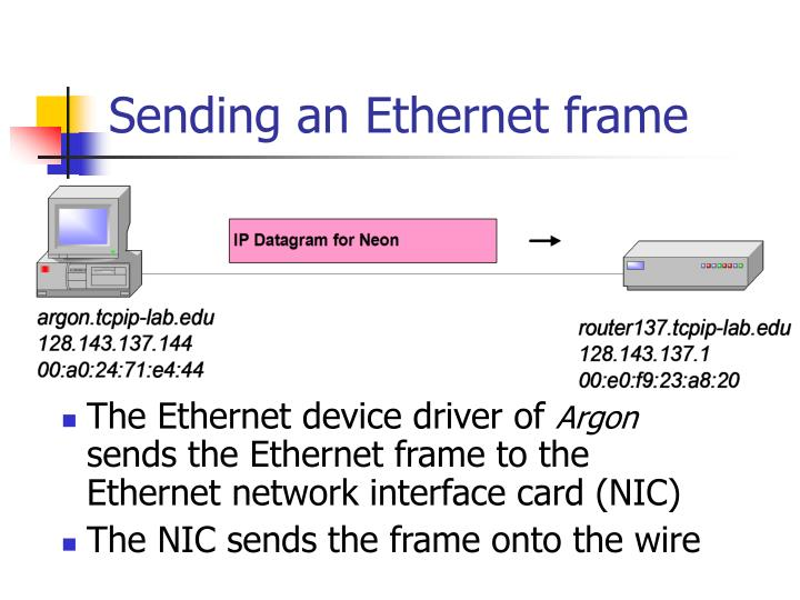 Sending an Ethernet frame