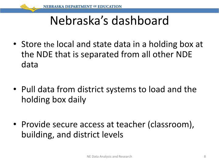 Nebraska's dashboard