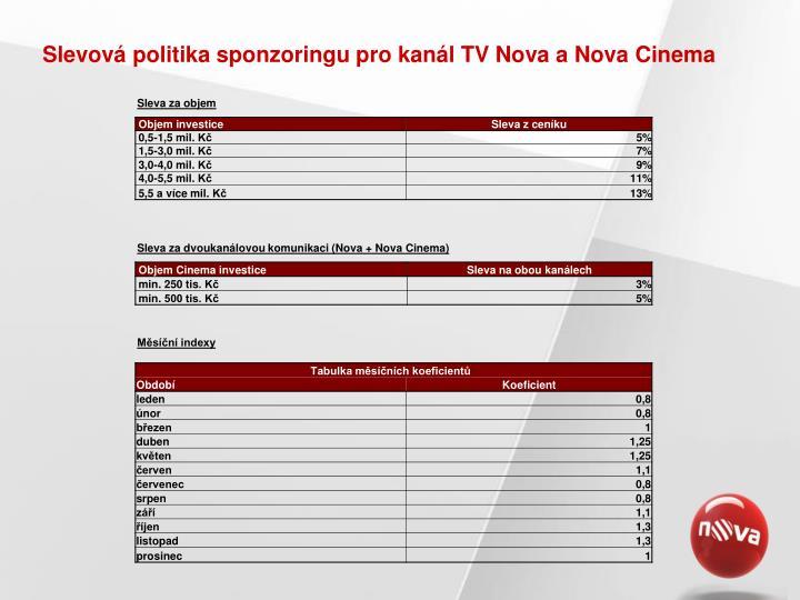 Slevová politika sponzoringu pro kanál TV Nova a Nova