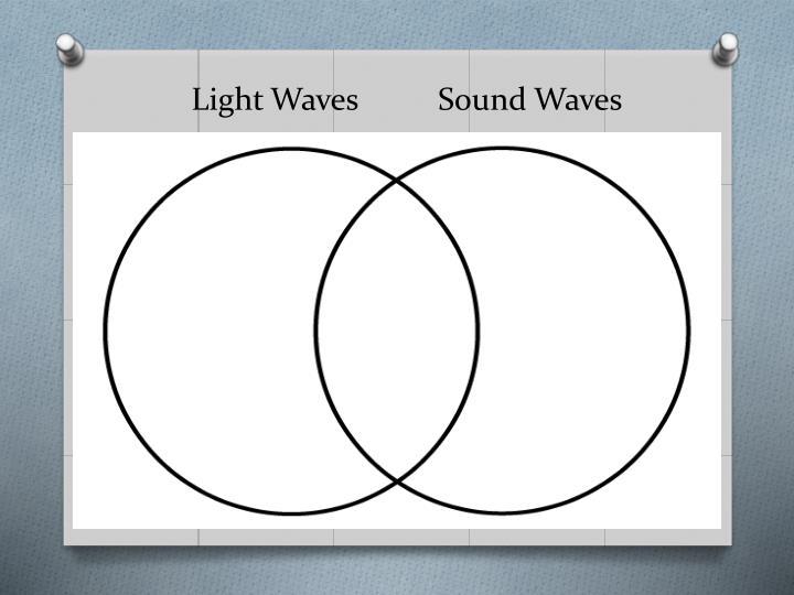 Light Waves          Sound Waves
