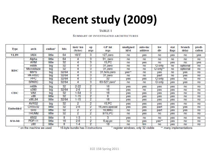Recent study (2009)