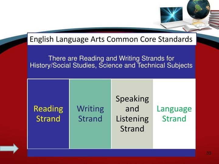 English Language Arts Common Core Standards