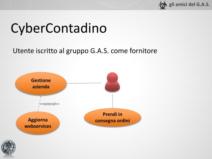 CyberContadino