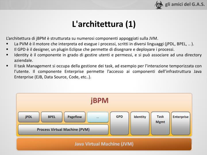 L'architettura (1)