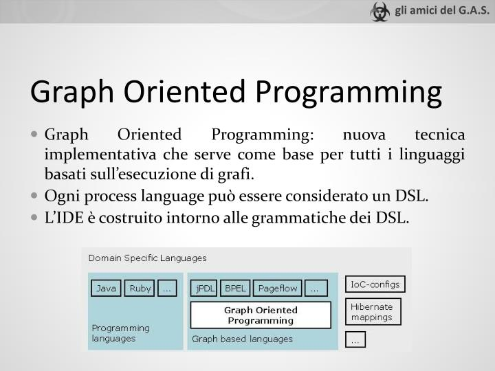 Graph Oriented Programming