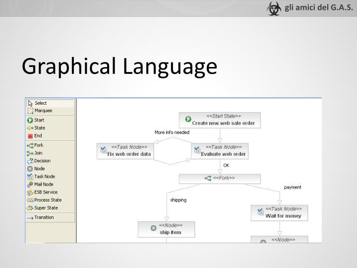 Graphical Language