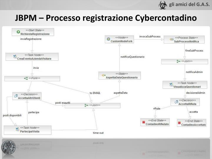 JBPM – Processo registrazione