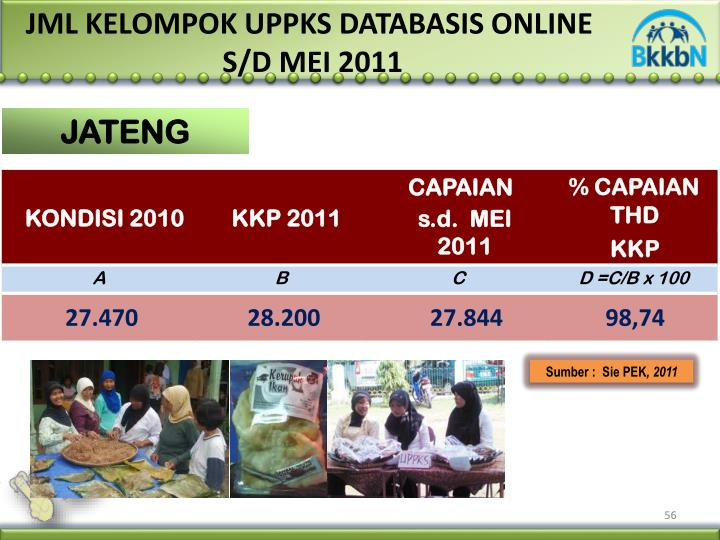 JML KELOMPOK UPPKS DATABASIS ONLINE