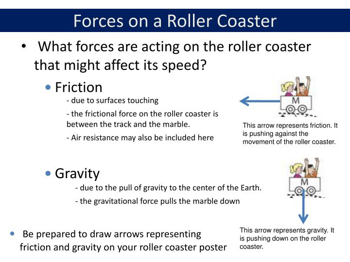 Forces on a Roller Coaster