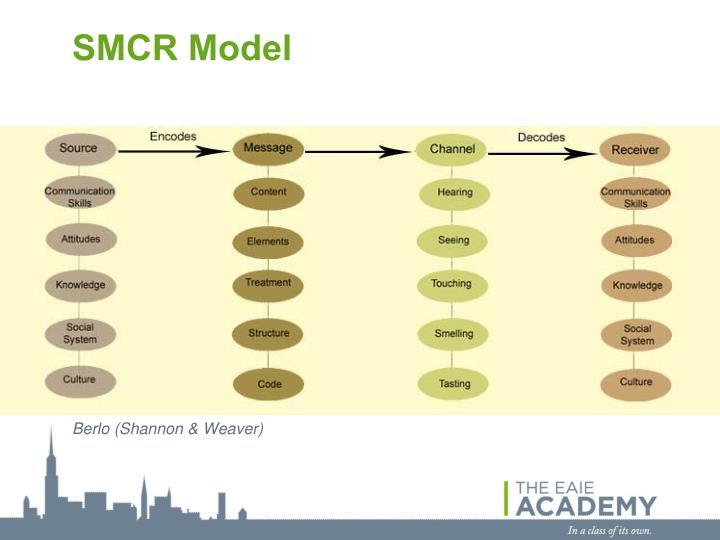SMCR Model