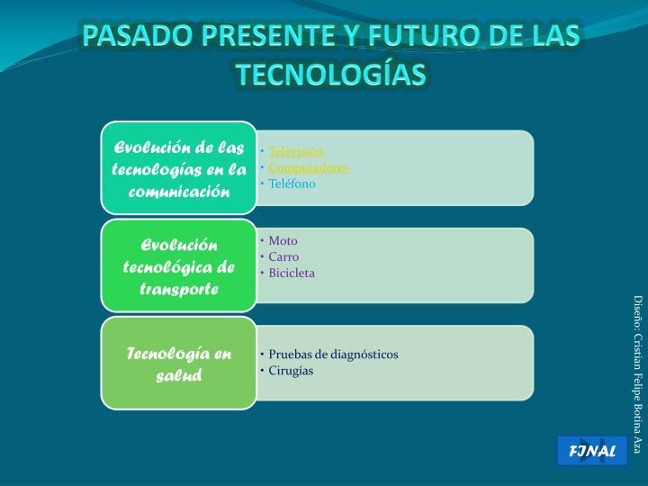 PASADO PRESENTE Y FUTURO DE LAS TECNOLOGÍAS