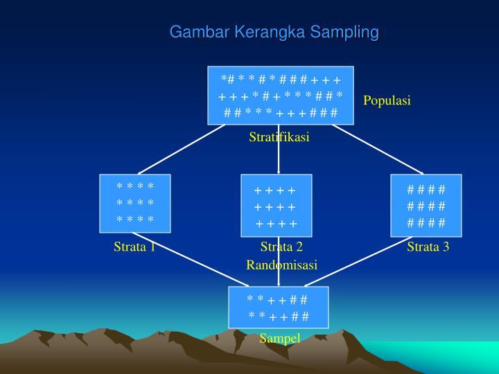 Gambar Kerangka Sampling