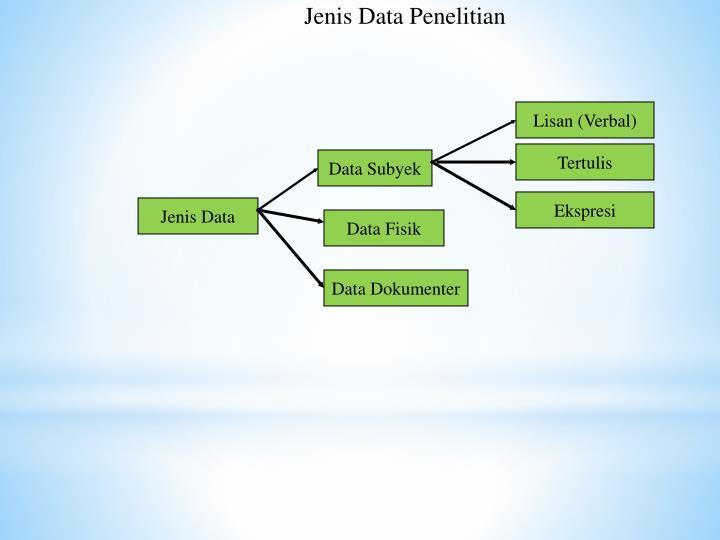 Jenis Data Penelitian