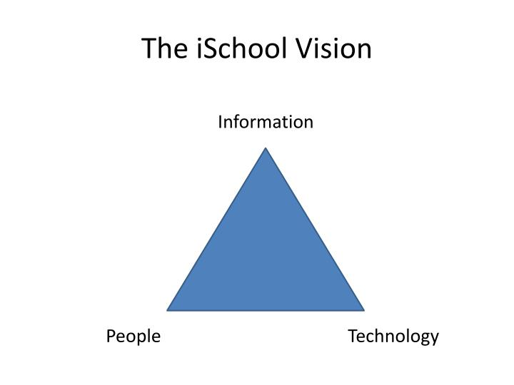 The iSchool Vision