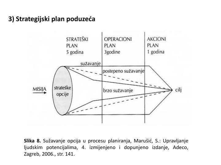 3) Strategijski plan poduzeća